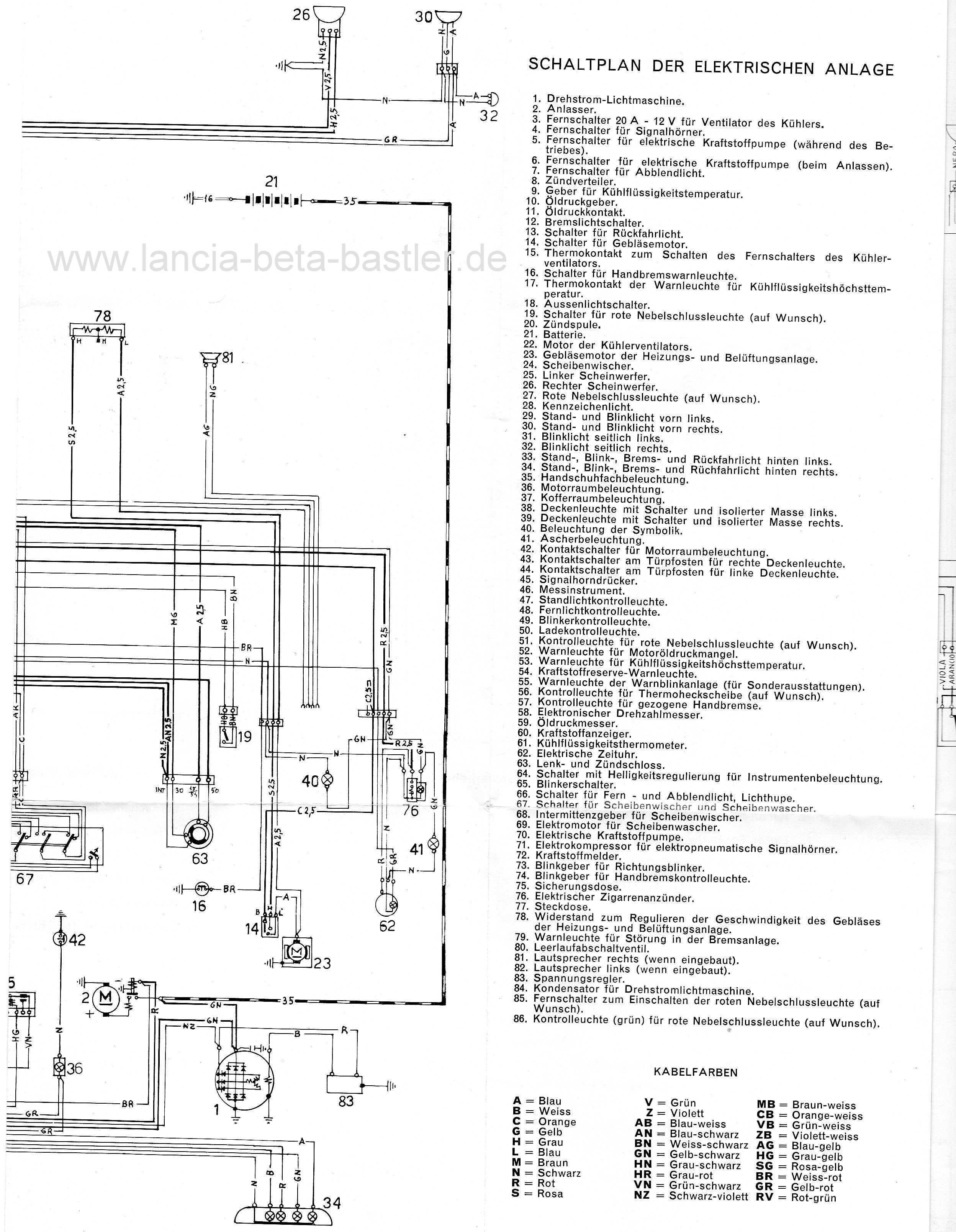 Fein Werkstatt Schaltpläne Bilder - Elektrische Schaltplan-Ideen ...